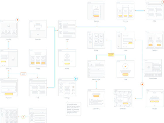 UE/UX Flow Sample(Sketch)-uikit.me